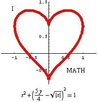 The Formula to Love